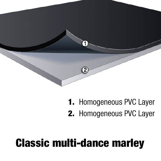 VARIO CLASSIC Reversible Floor