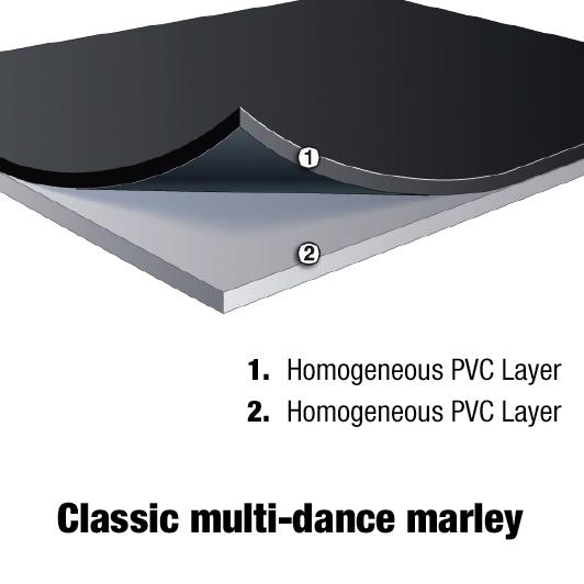 VARIO CLASSIC 200 Wide Width Reversible Floor