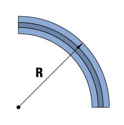 ELEGANCE Curve