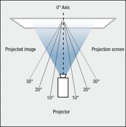 luminance-factor-sm.jpg