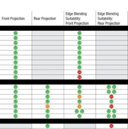 screen-selector-chart-sm.jpg