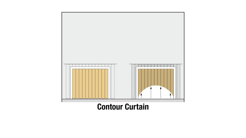5_contour_Photo_Large.jpg