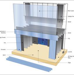 stage-layout-sm.jpg