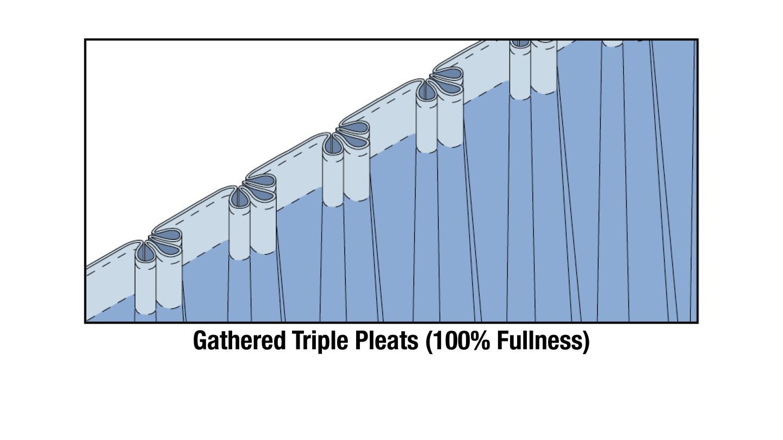 4_gathered_triple_Tape_Large.jpg
